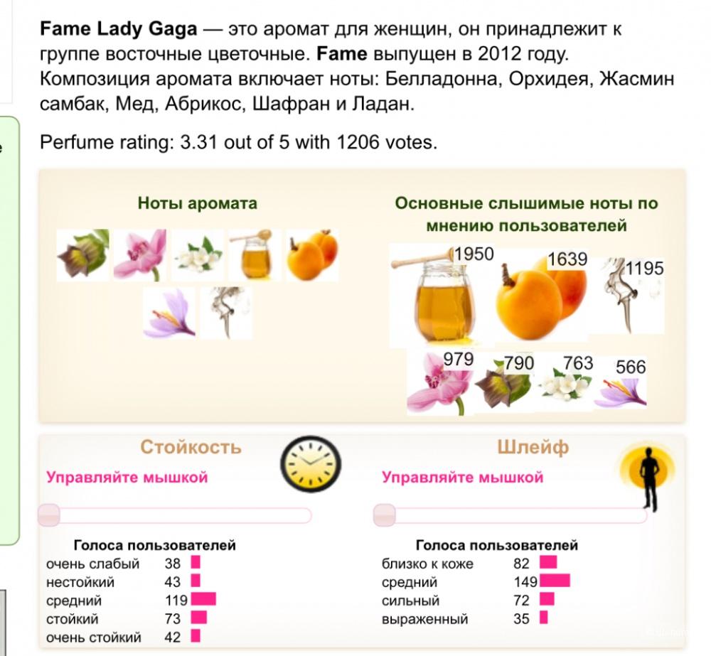 Парфюмерная вода Lady Gaga Fame , 30 (15) мл