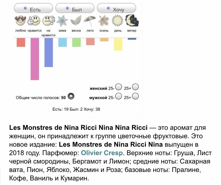 NINA RICCI Nina Monsters 50 ml