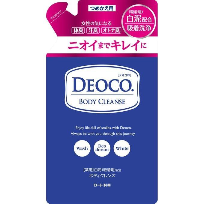 Уход за телом: дезодоранты, лосьоны, кремы для рук