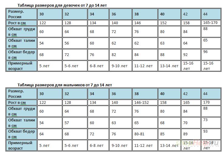 8eed8adf52bc Таблица детских размеров одежды США, Европы и России по возрасту