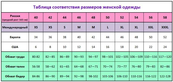 Размер сша на русский детская одежда на алиэкспресс куртки