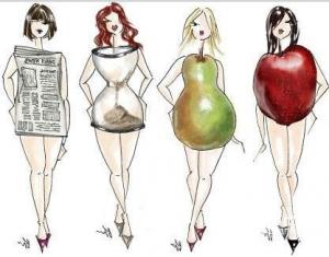 Какие бывают типы женской фигуры?