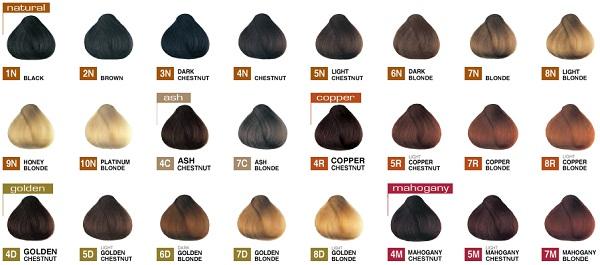Herbatint краска для волос отзывы